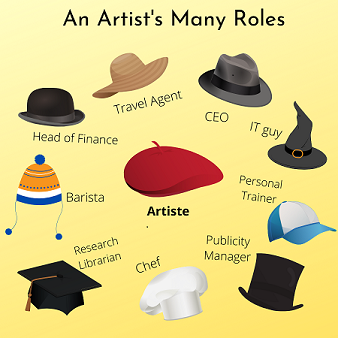 an artist's many roles 1